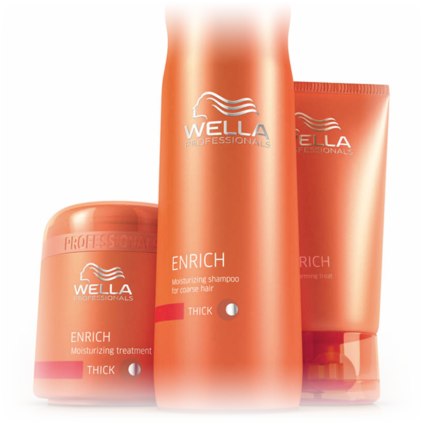 wella cincinnati hair color salon